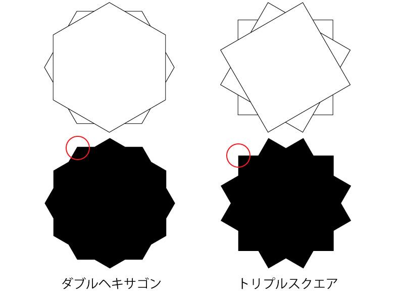 ダブルヘキサゴンレンチとトリプルスクエアレンチの違い