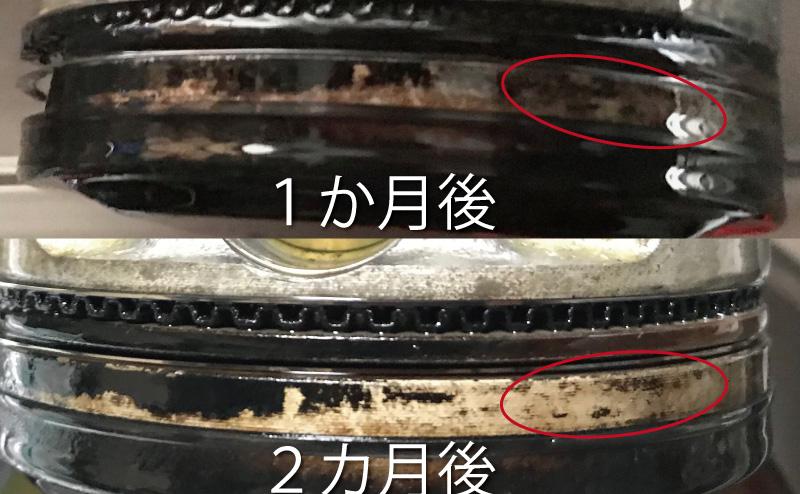 S-FV・S1カ月後と2カ月後の比較