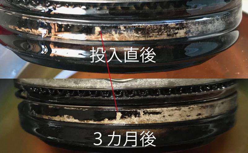 ワコーズ スーパーフォアビークル・シナジー投入直後と3カ月後の比較