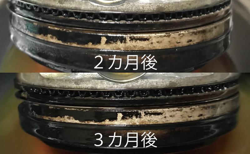 ワコーズ スーパーフォアビークル・シナジー3カ月後と2カ月後の比較