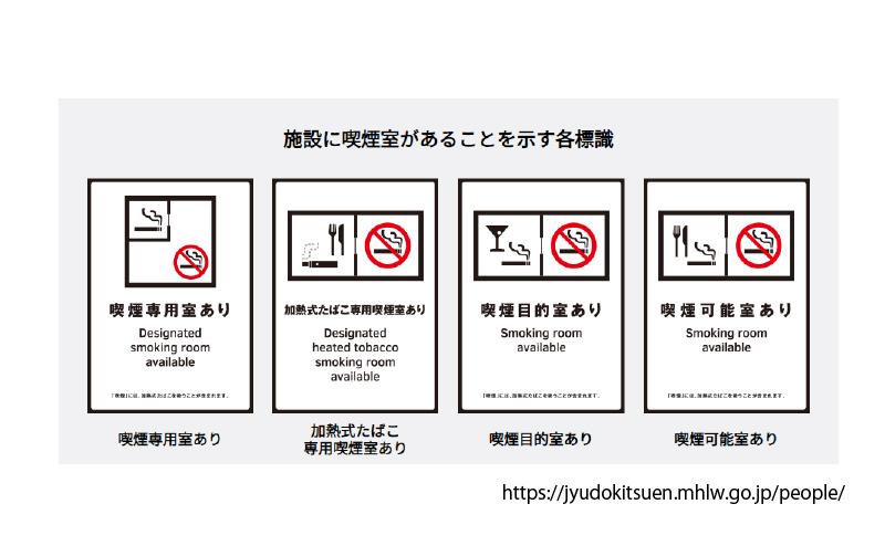 喫煙室の各標識