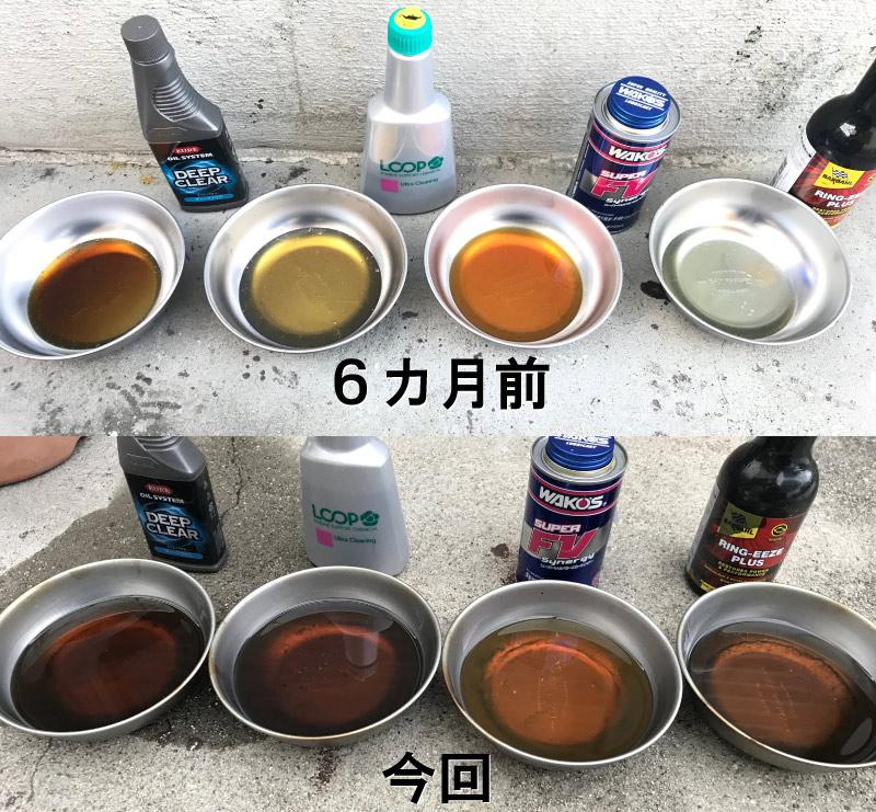 オイル添加剤6カ月前との汚れ具合の比較