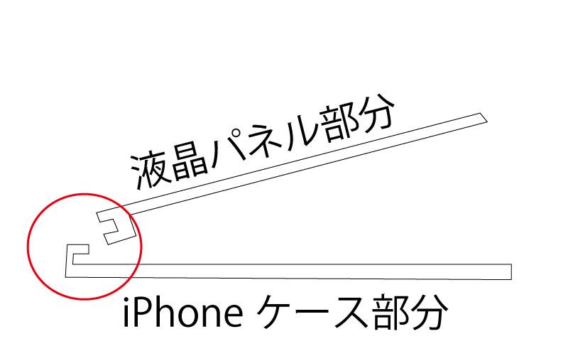 iPhone液晶パネル取り外しの注意点